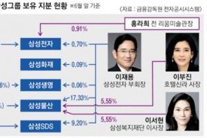 """이부진·이서현, 호텔·패션 계열 분리? """"코로나 시국에 지배구조…"""