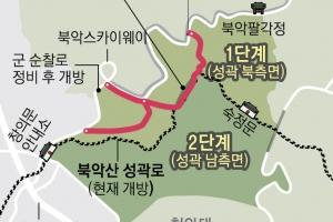 52년 만에… 김신조 사건으로 막혔던 북악산 길 열린다