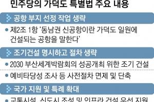 여당의 가덕도 신공항 '특혜법'