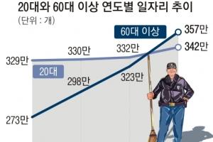 부모·자식 간 일자리 첫 역전… 새 일자리 절반 60대 이상 차지