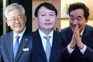 이재명 26% 윤석열 23% '양강 구도'…이낙연 한 자릿수 추락