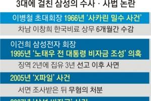 이병철, 사카린 밀수 사건 이후 경영서 은퇴…이건희, 노태우·삼성…