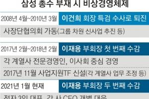 """'오너 부재'에 삼성 비상 경영… """"옥중 이재용은 애써 담담했다…"""