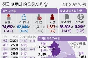하남시보건소 확진자 2명으로 늘어…시청직원 전수검사