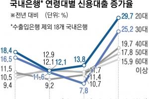 실직, 생활고, 기댈 곳 없는 빚순환… '살아남기' 버거운 청춘
