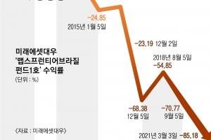 '수익률 -85%' 브라질펀드 자진 보상… 박현주 투자실패 잠재우기…