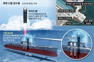 北 신형 SLBM·잠수함 15일 선보이나