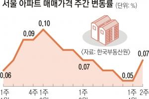 오세훈 효과에… 서울 아파트값 10주 만에 '들썩'