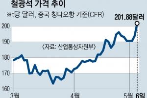 반도체 대란·철광석값 급등… 차·조선·건설업계 '시름의 5월'