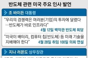 또 삼성 호출한 백악관… 반도체 청구서 내민다