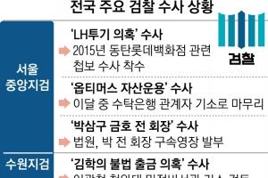 일시 정지 풀고 돌아온 '검찰의 시간'… 靑 겨눈 김학의·원전 수…