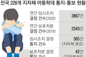 """'정인이 비극' 겪고도 아동 보호 구멍… 지자체 76% """"학대 통보…"""