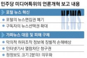 포털 뉴스 편집권 폐기 유력… 징벌적 손해배상 적용