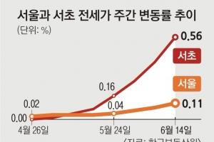 재건축 기대감 '펄펄'… 서울 아파트값 1년 반 만에 최고 상승