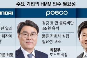3조 '흠슬라' 누가 품나… 현대차·포스코·HDC 물망