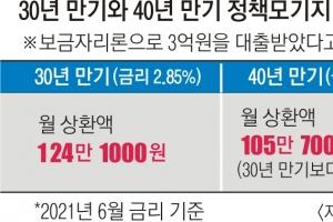 고정금리·40년 만기… 새달 '신혼·청년 주담대' 나온다