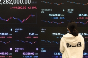 비트코인, 중국 규제강화로 하락세 지속