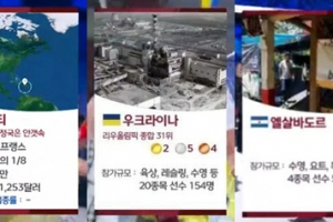 MBC, 올림픽 개회식에 부적절한 자막·사진 '논란'